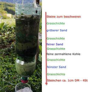 Wasserfilter schichten survival wildnis